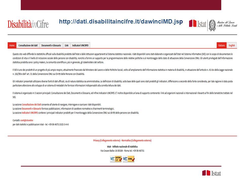 http://dati.disabilitaincifre.it/dawinciMD.jsp