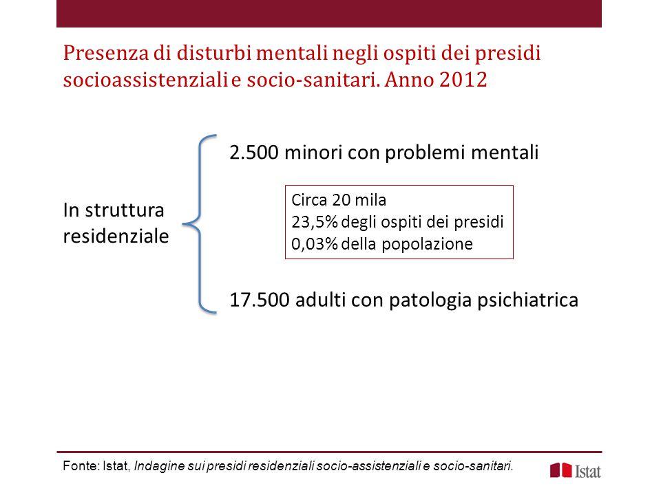 2.500 minori con problemi mentali