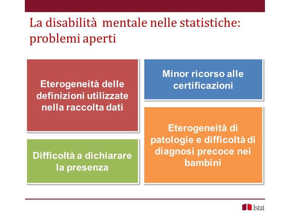 La disabilità mentale nelle statistiche: problemi aperti
