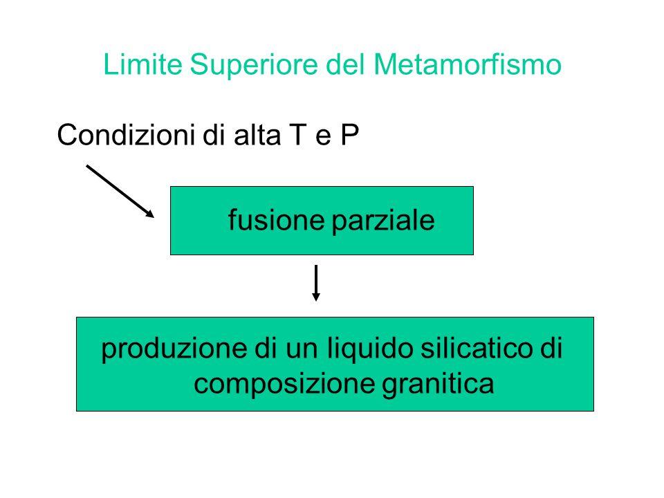 Limite Superiore del Metamorfismo