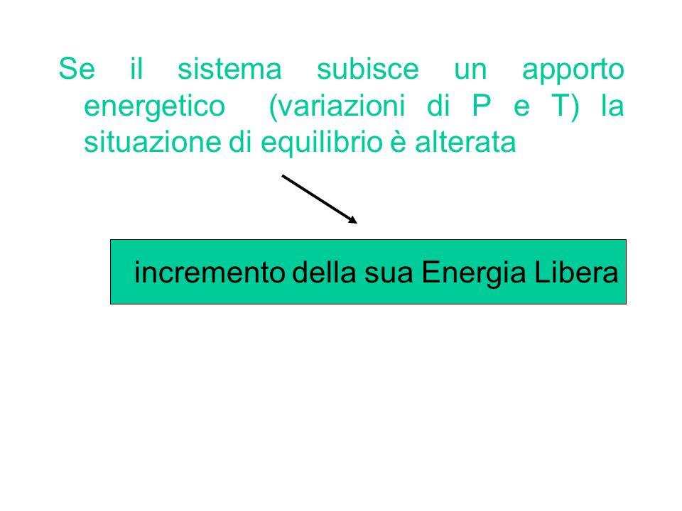 Se il sistema subisce un apporto energetico (variazioni di P e T) la situazione di equilibrio è alterata