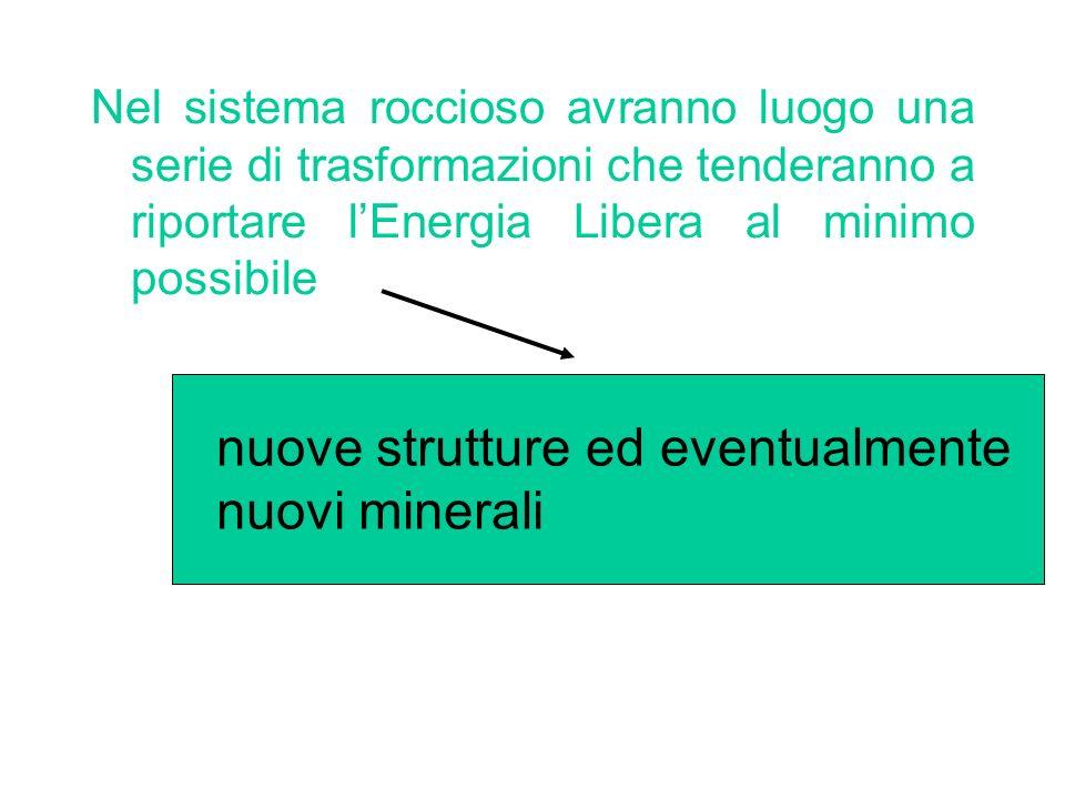 nuove strutture ed eventualmente nuovi minerali
