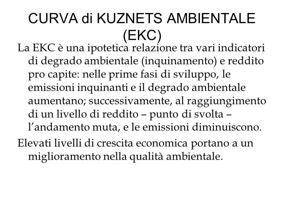 CURVA di KUZNETS AMBIENTALE (EKC)