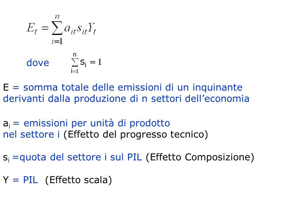 doveE = somma totale delle emissioni di un inquinante. derivanti dalla produzione di n settori dell'economia.