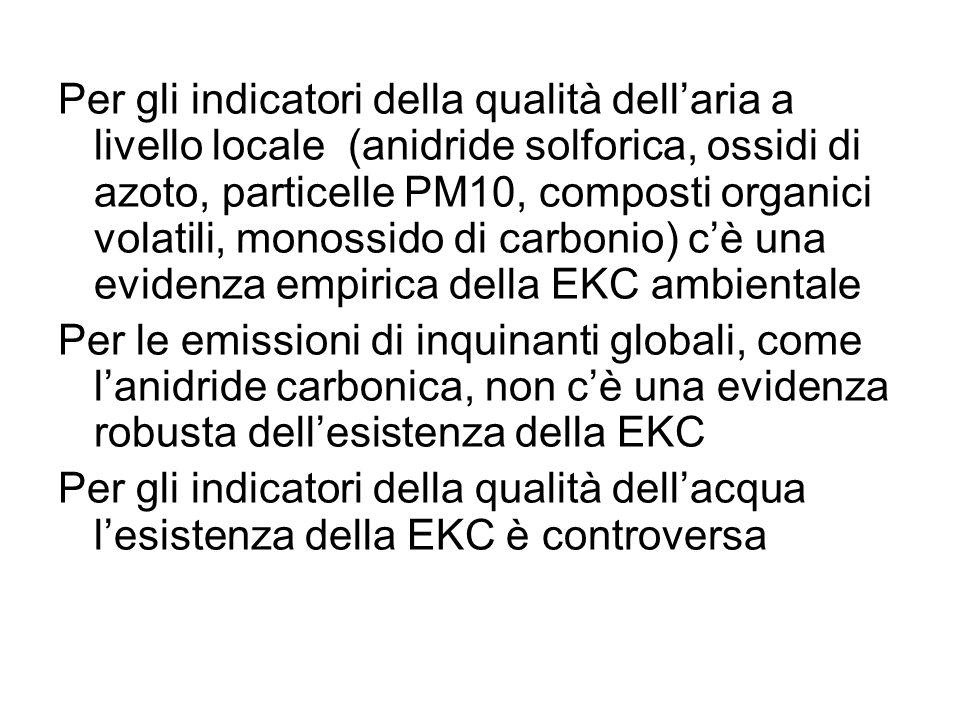 Per gli indicatori della qualità dell'aria a livello locale (anidride solforica, ossidi di azoto, particelle PM10, composti organici volatili, monossido di carbonio) c'è una evidenza empirica della EKC ambientale