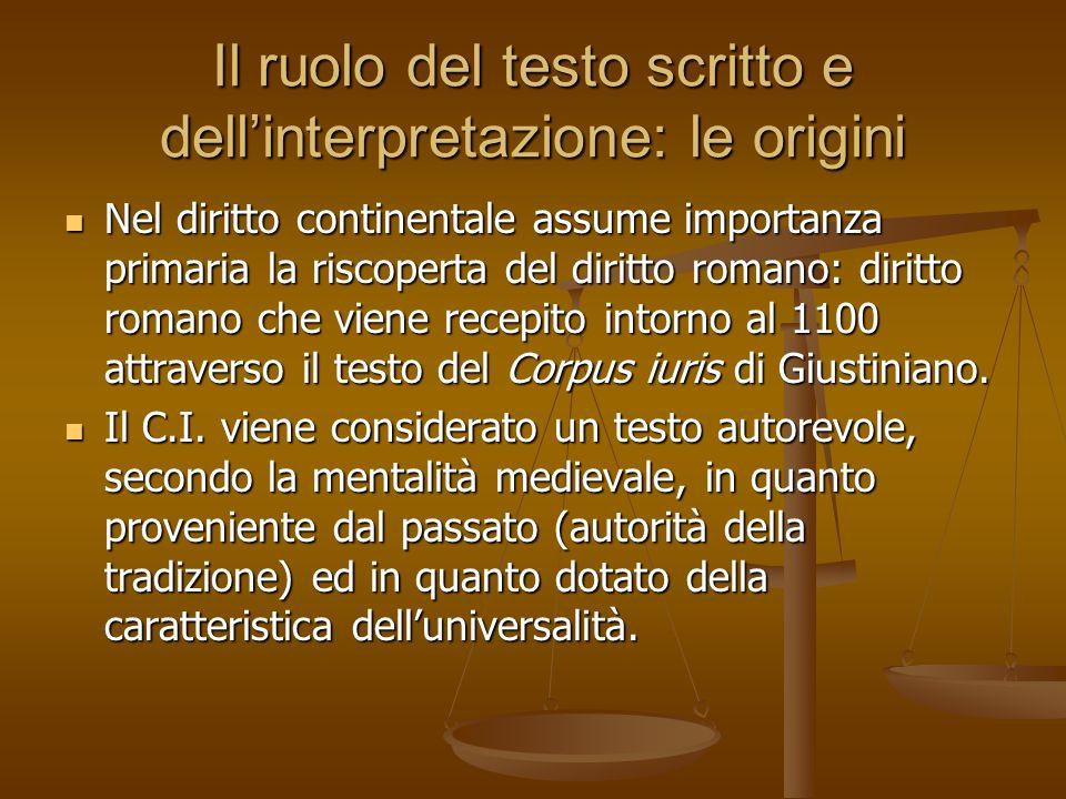 Il ruolo del testo scritto e dell'interpretazione: le origini