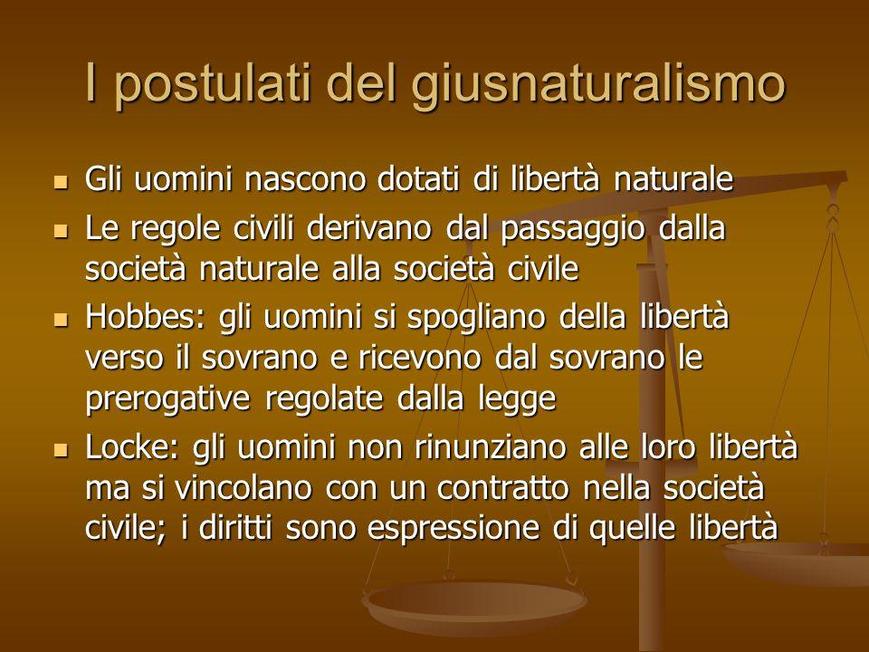 I postulati del giusnaturalismo