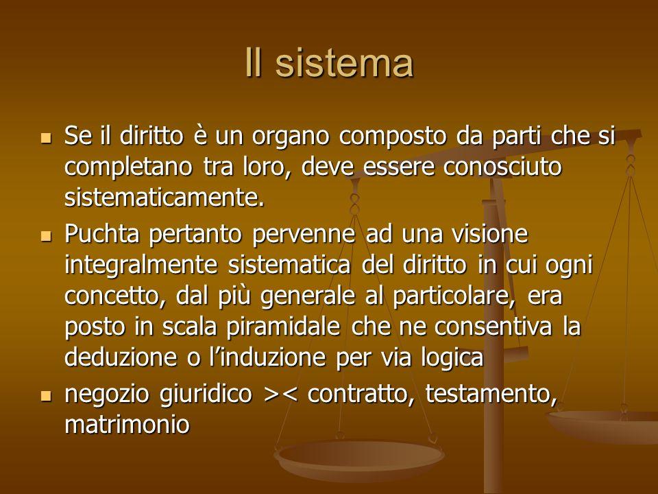 Il sistema Se il diritto è un organo composto da parti che si completano tra loro, deve essere conosciuto sistematicamente.