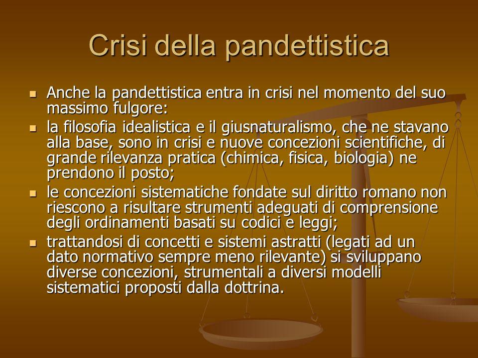 Crisi della pandettistica