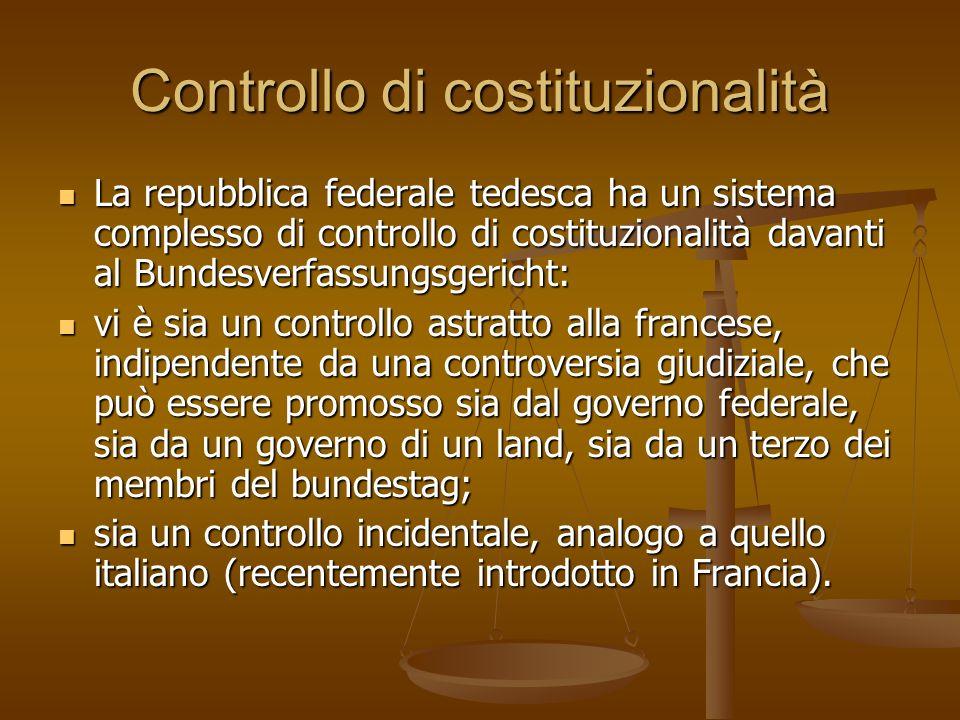 Controllo di costituzionalità