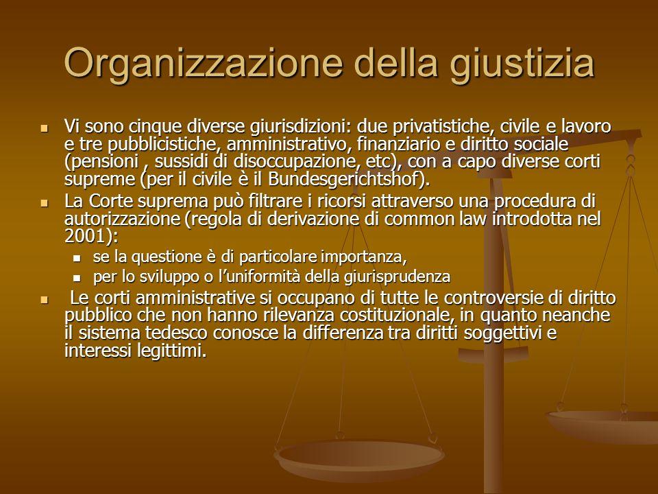 Organizzazione della giustizia