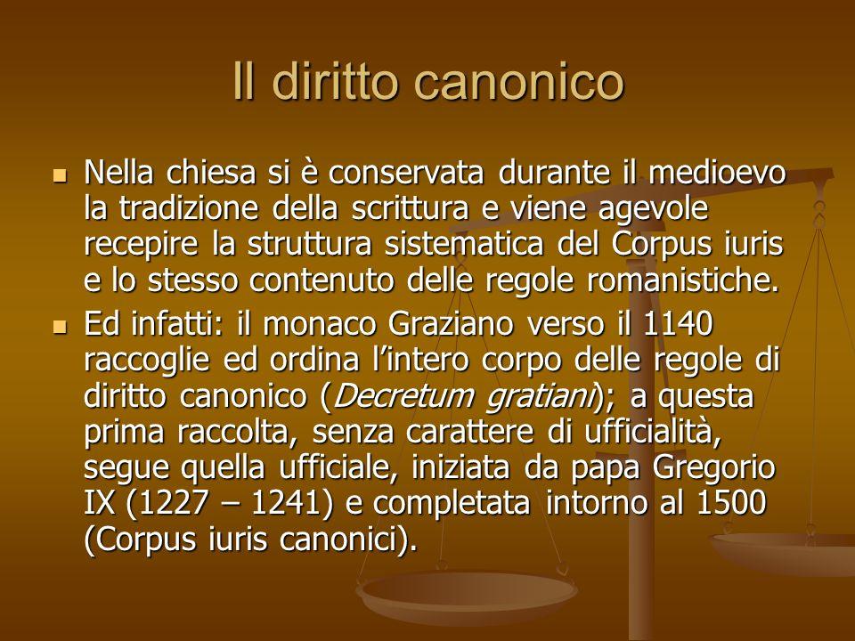 Il diritto canonico