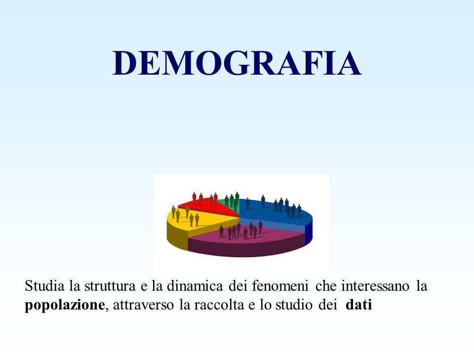 DEMOGRAFIA Studia la struttura e la dinamica dei fenomeni che interessano la popolazione, attraverso la raccolta e lo studio dei dati.