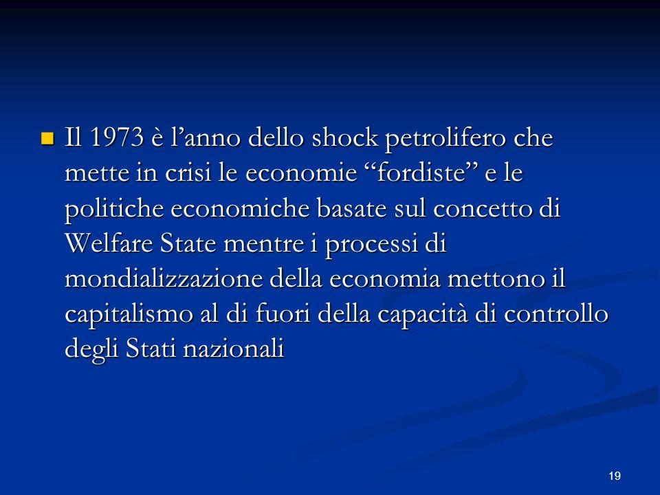 Il 1973 è l'anno dello shock petrolifero che mette in crisi le economie fordiste e le politiche economiche basate sul concetto di Welfare State mentre i processi di mondializzazione della economia mettono il capitalismo al di fuori della capacità di controllo degli Stati nazionali