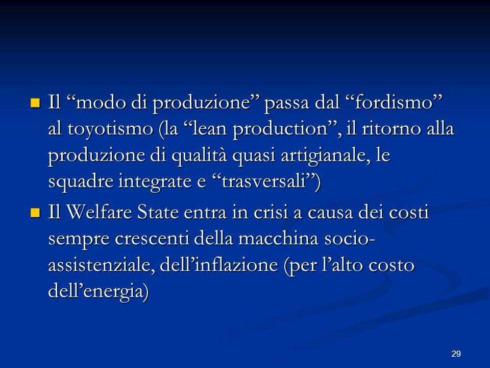 Il modo di produzione passa dal fordismo al toyotismo (la lean production , il ritorno alla produzione di qualità quasi artigianale, le squadre integrate e trasversali )