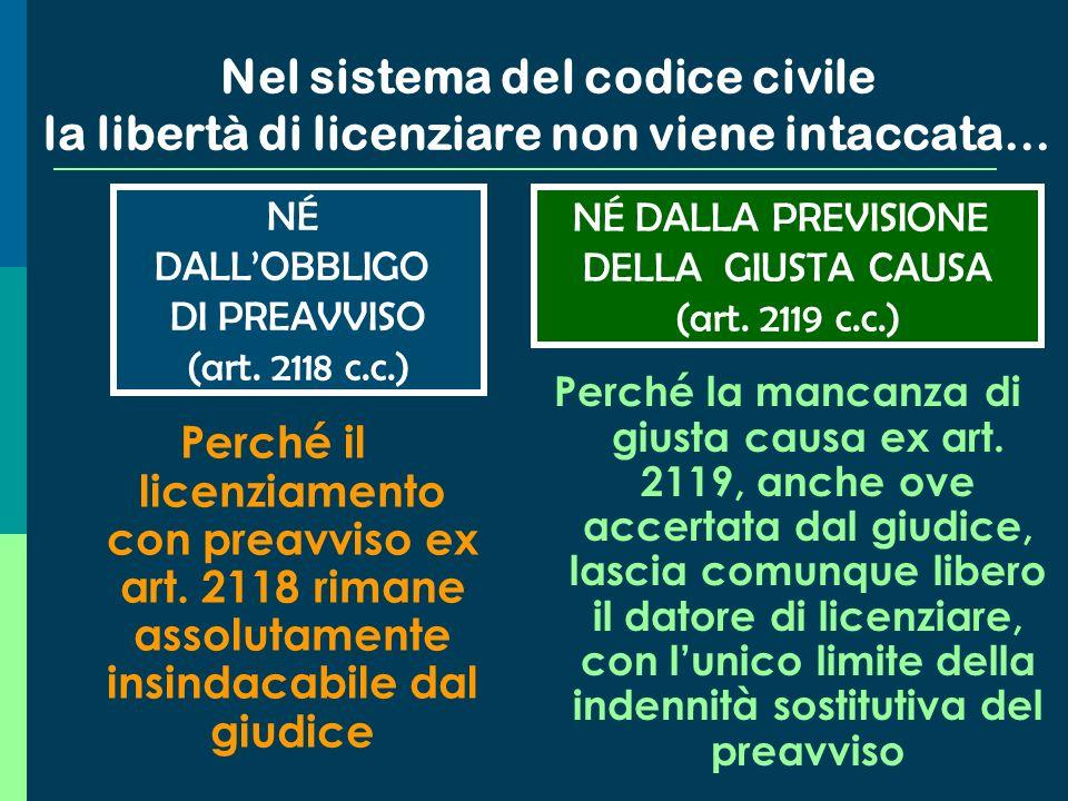 Nel sistema del codice civile la libertà di licenziare non viene intaccata…