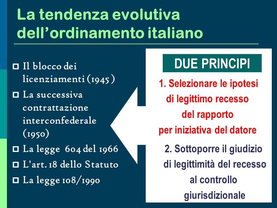 La tendenza evolutiva dell'ordinamento italiano