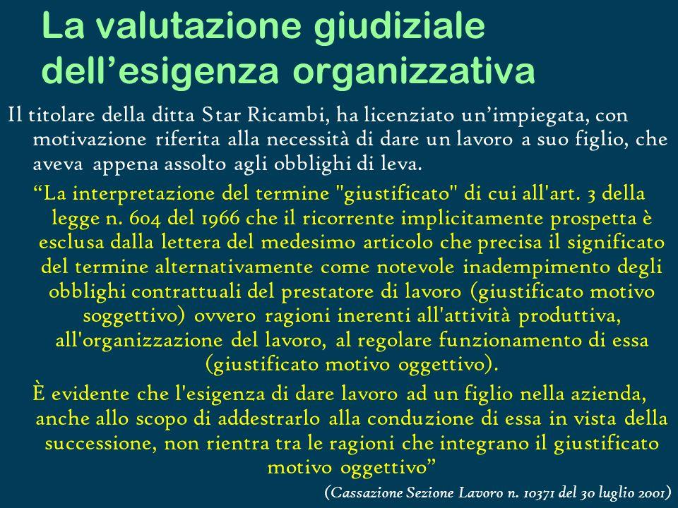 La valutazione giudiziale dell'esigenza organizzativa