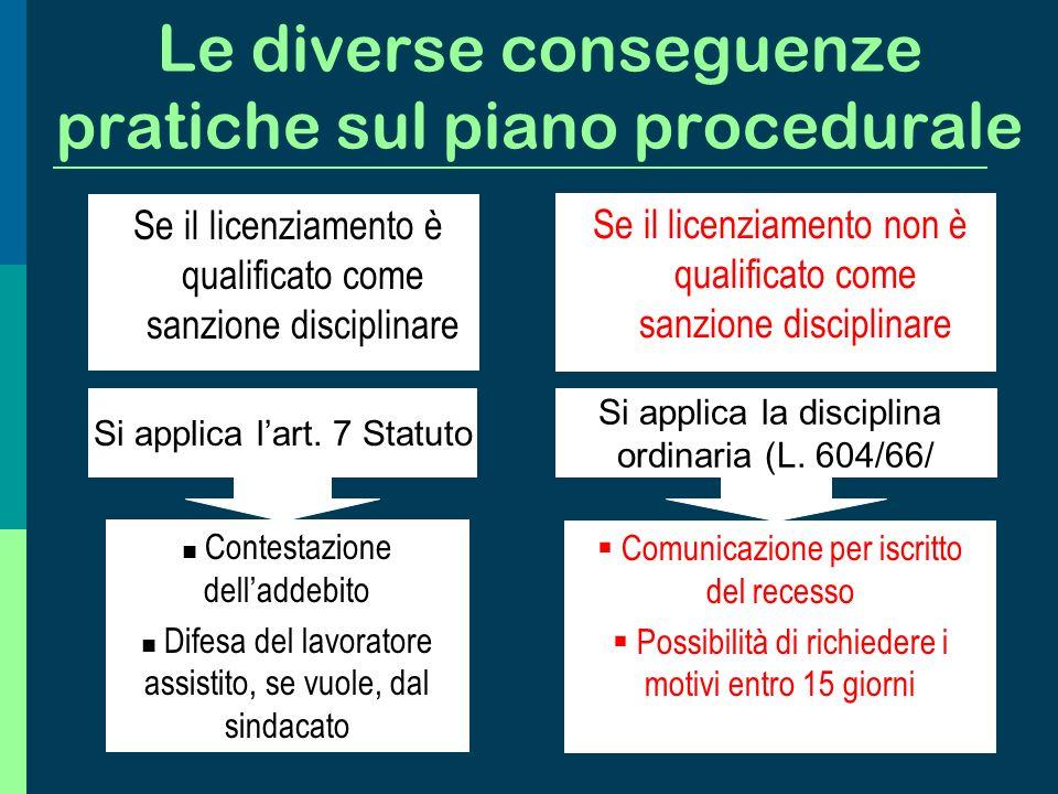 Le diverse conseguenze pratiche sul piano procedurale