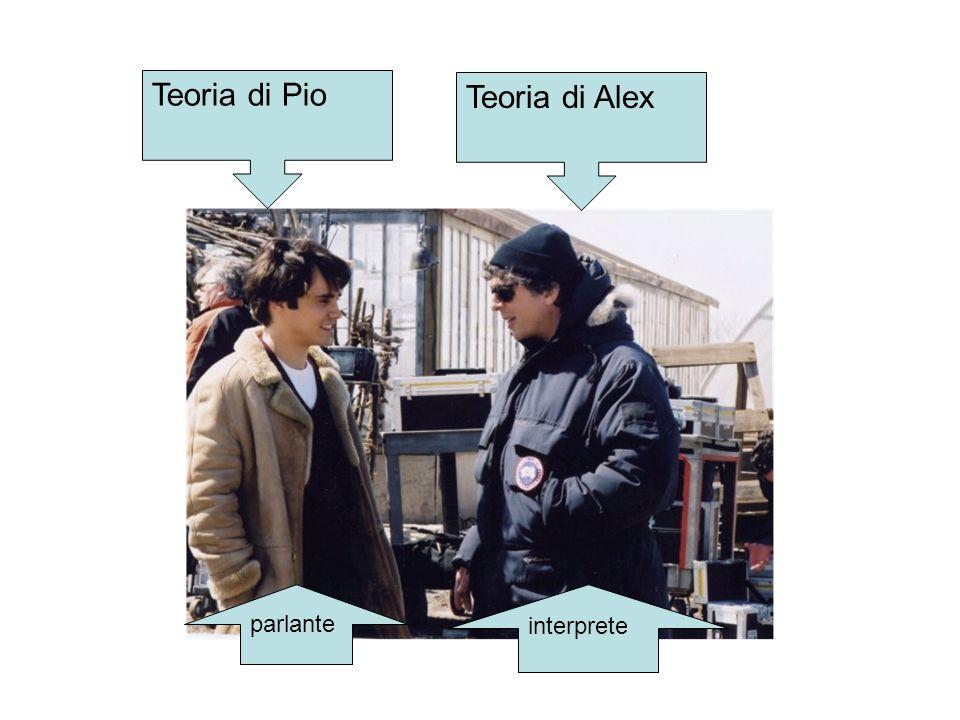 Teoria di Pio Teoria di Alex parlante interprete