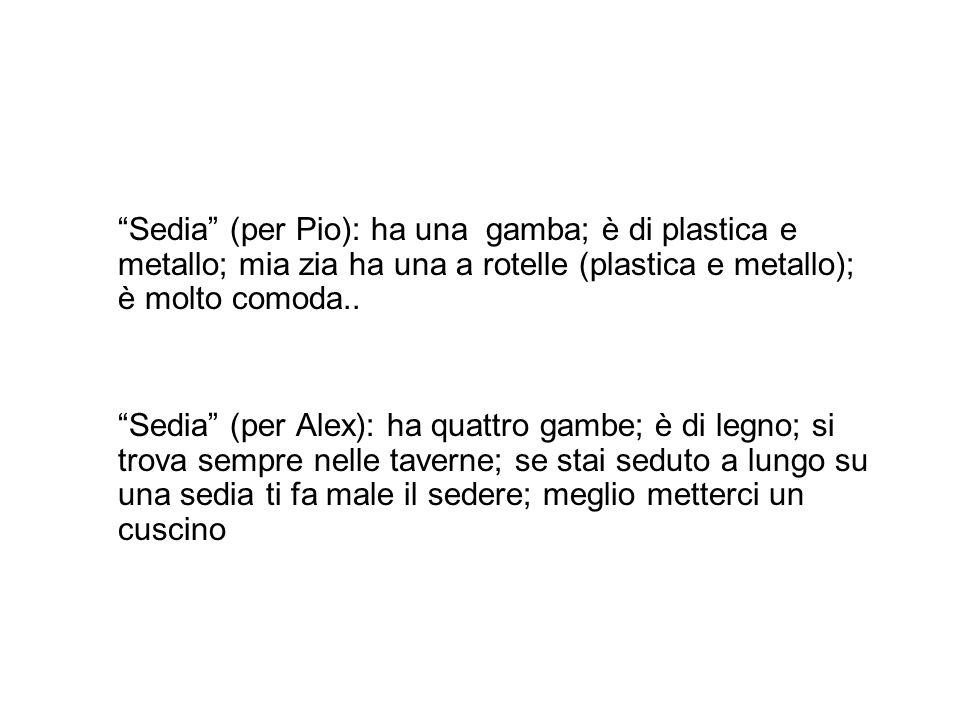 Sedia (per Pio): ha una gamba; è di plastica e metallo; mia zia ha una a rotelle (plastica e metallo); è molto comoda..