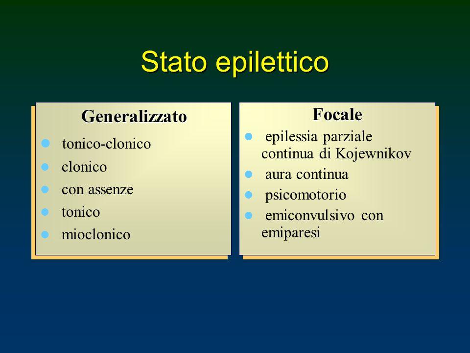 Stato epilettico Generalizzato tonico-clonico Focale