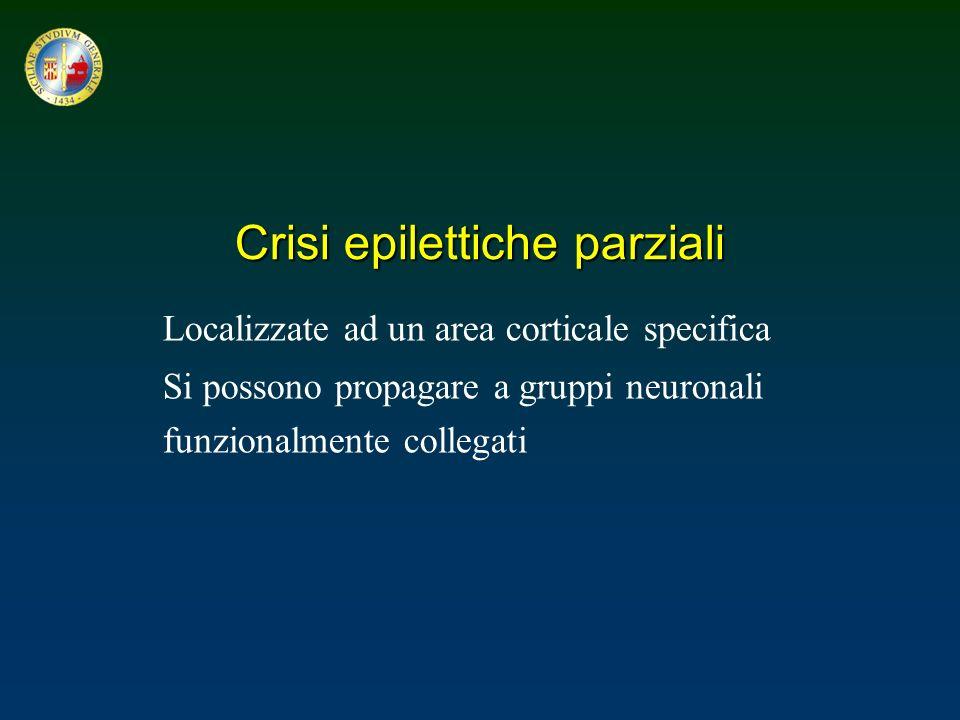 Crisi epilettiche parziali