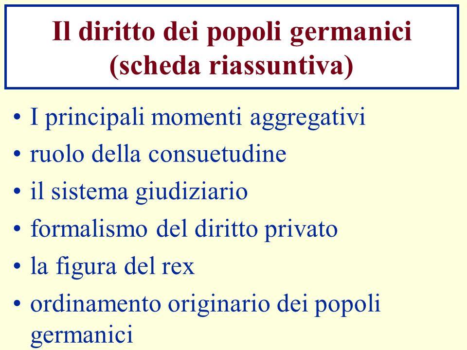 Il diritto dei popoli germanici (scheda riassuntiva)