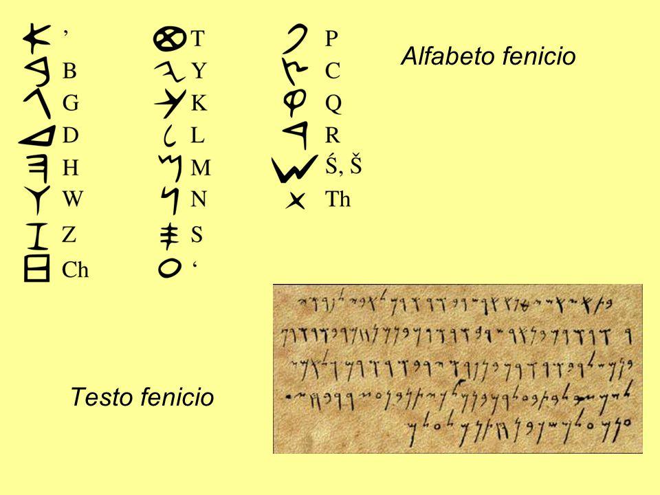 Alfabeto fenicio Testo fenicio
