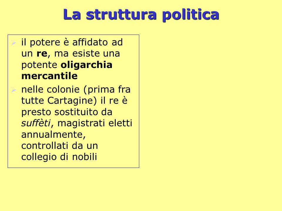 La struttura politica il potere è affidato ad un re, ma esiste una potente oligarchia mercantile.