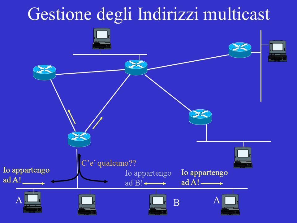 Gestione degli Indirizzi multicast