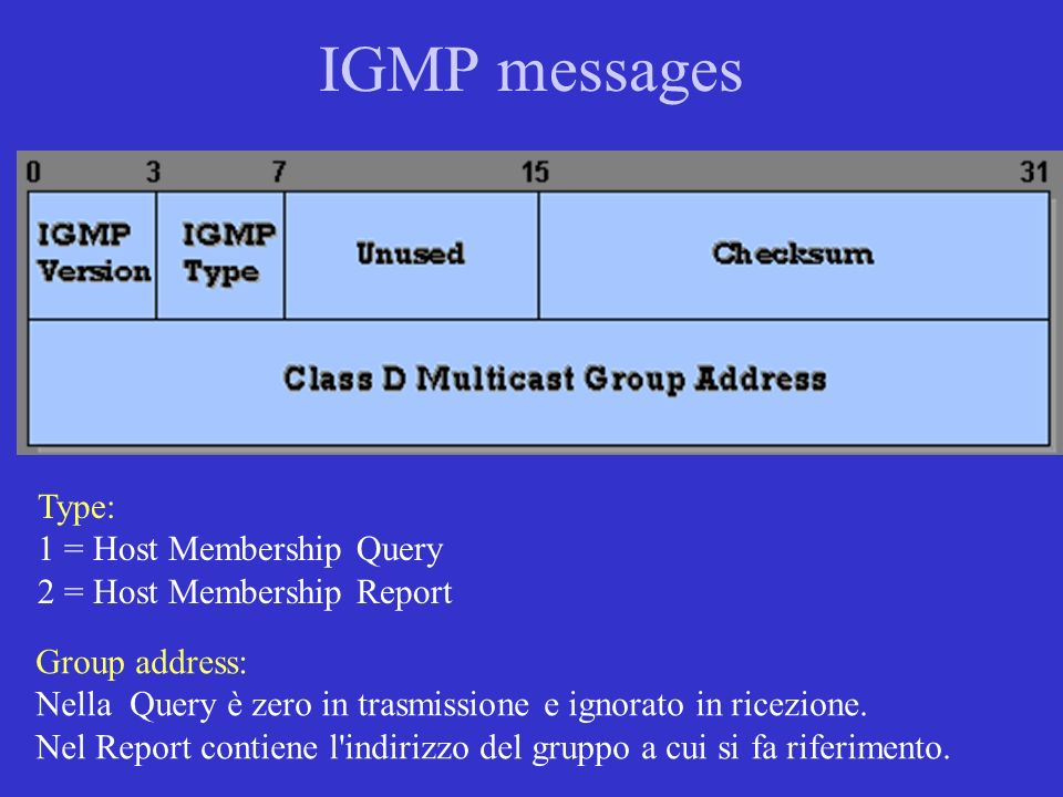 IGMP messages Type: 1 = Host Membership Query