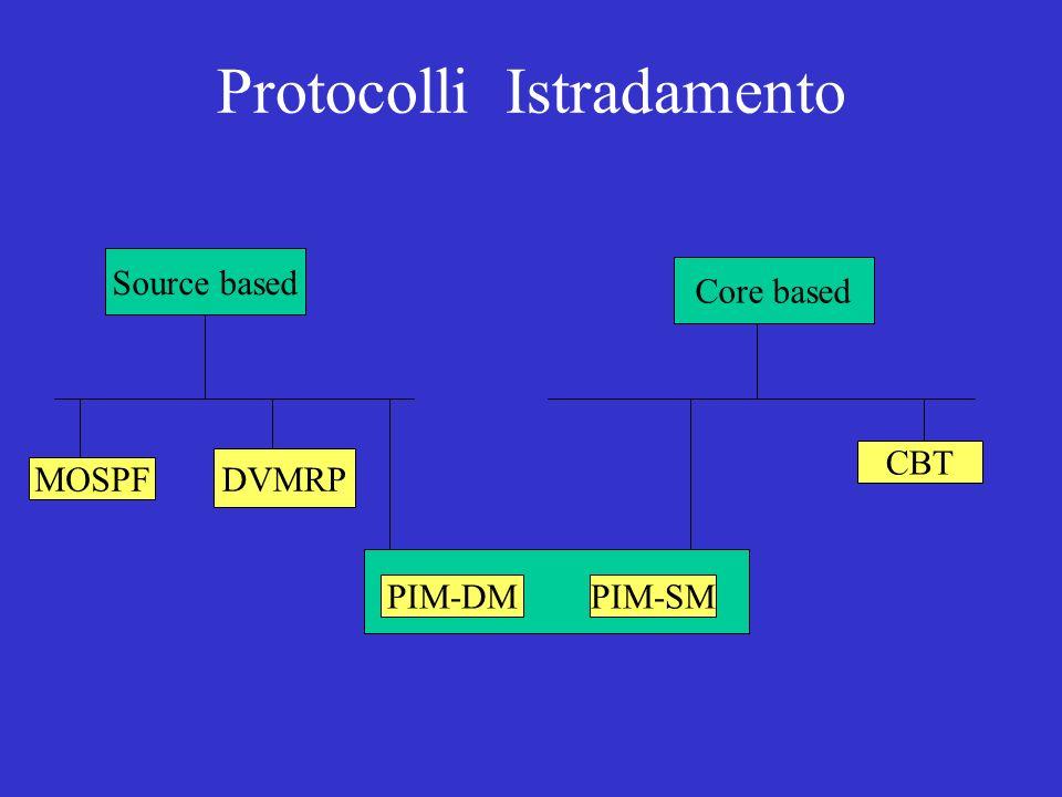 Protocolli Istradamento