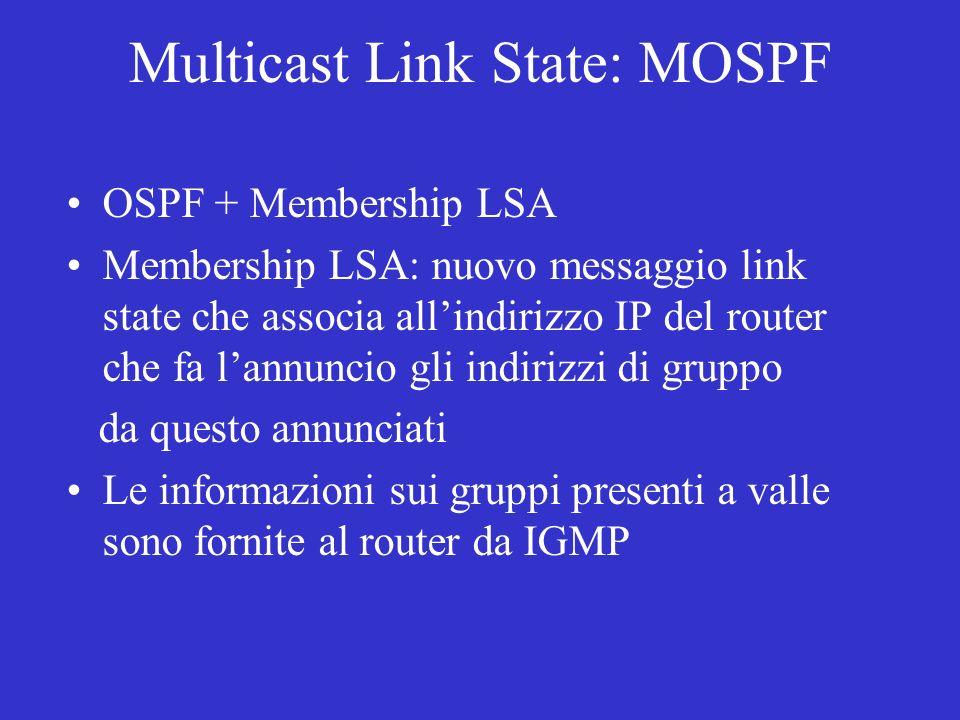 Multicast Link State: MOSPF