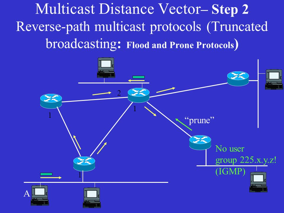 Multicast Distance Vector– Step 2 Reverse-path multicast protocols (Truncated broadcasting: Flood and Prone Protocols)