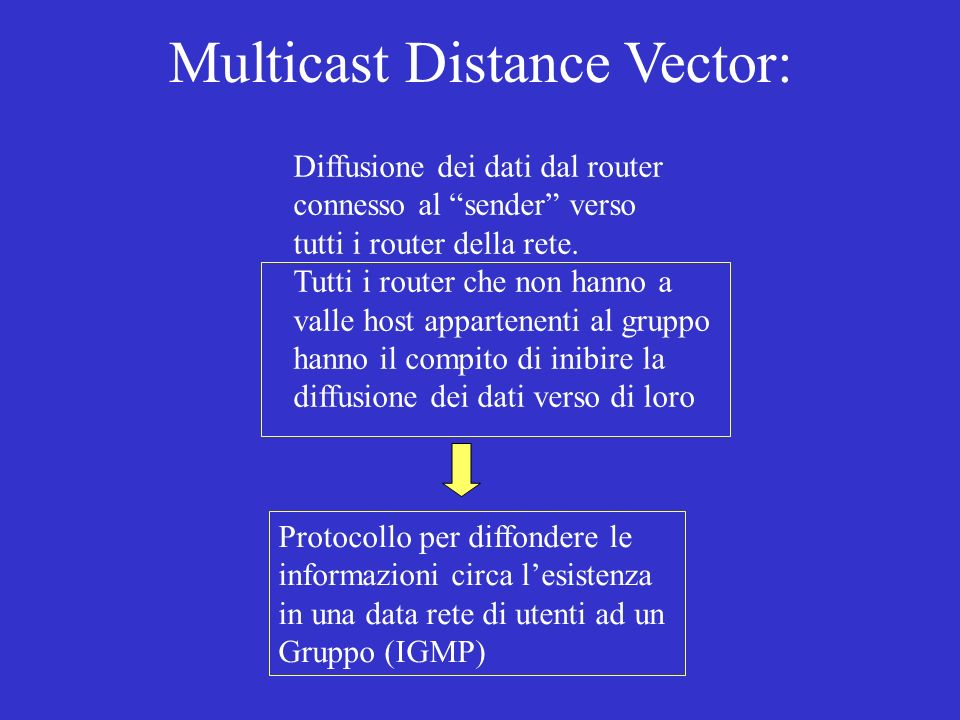 Multicast Distance Vector: