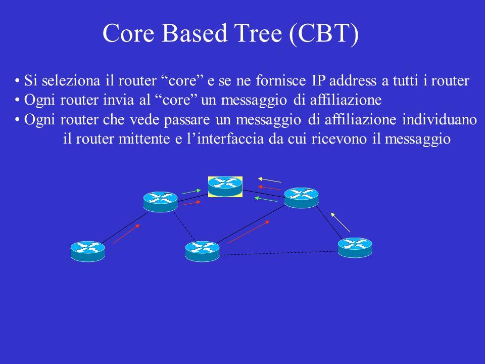 Core Based Tree (CBT) Si seleziona il router core e se ne fornisce IP address a tutti i router.