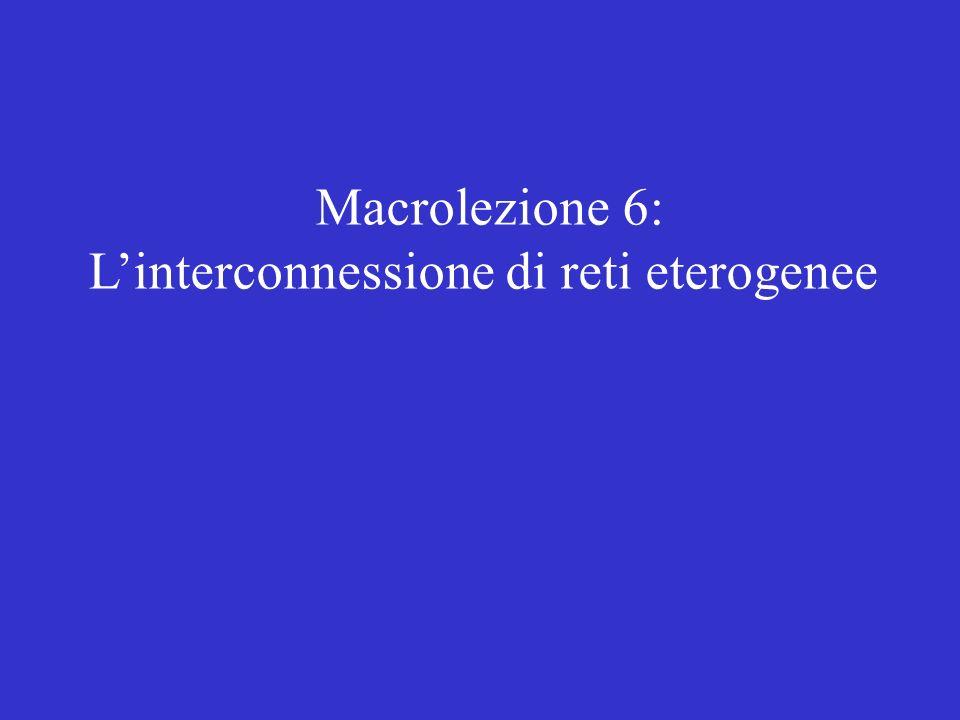 L'interconnessione di reti eterogenee