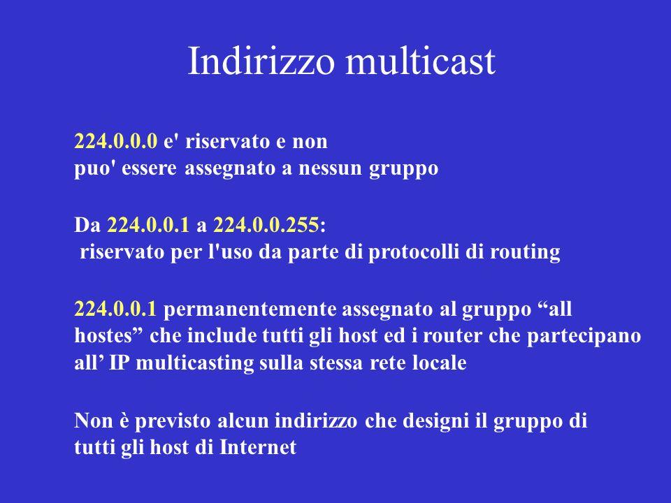 Indirizzo multicast 224.0.0.0 e riservato e non