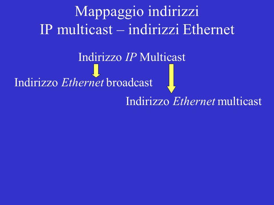 Mappaggio indirizzi IP multicast – indirizzi Ethernet