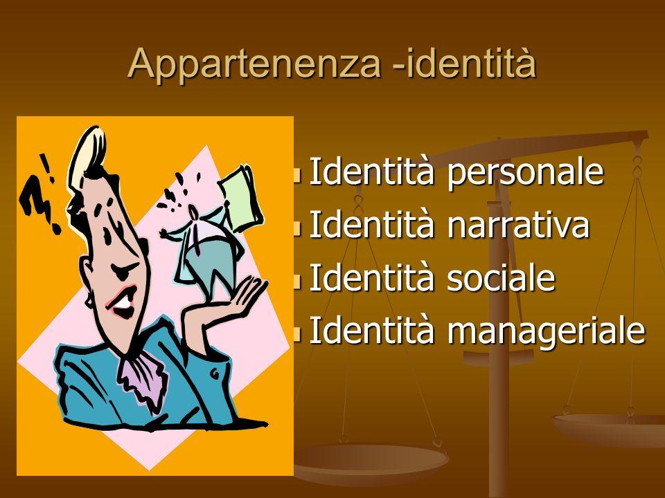 Appartenenza -identità
