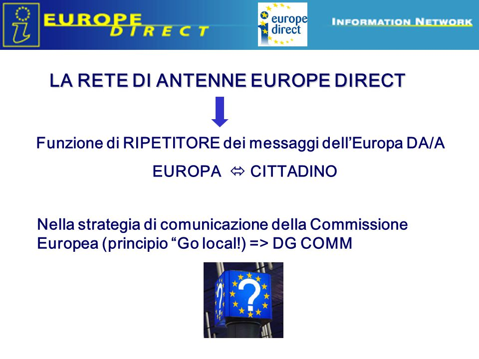 LA RETE DI ANTENNE EUROPE DIRECT