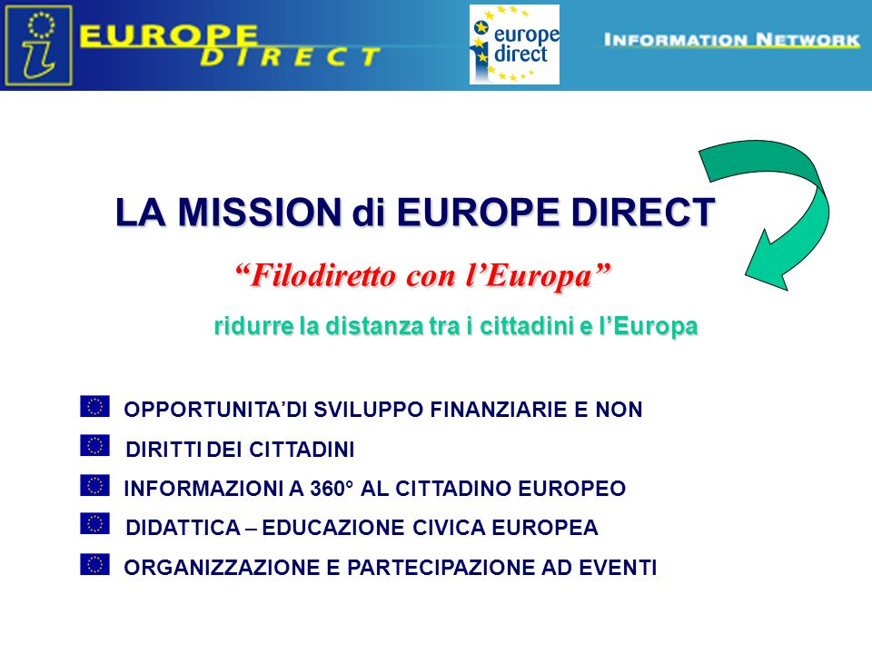 LA MISSION di EUROPE DIRECT Filodiretto con l'Europa
