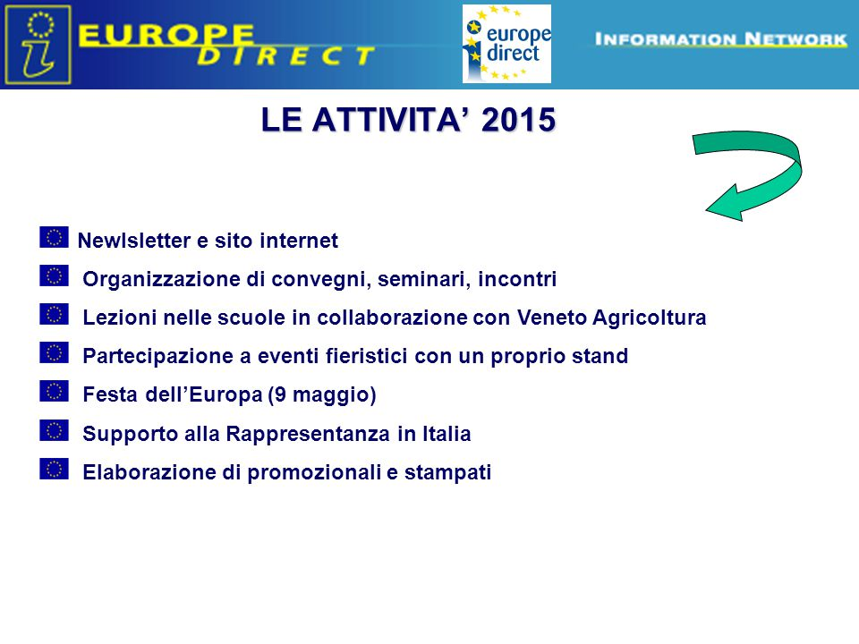Europe Direct information relays LE ATTIVITA' 2015