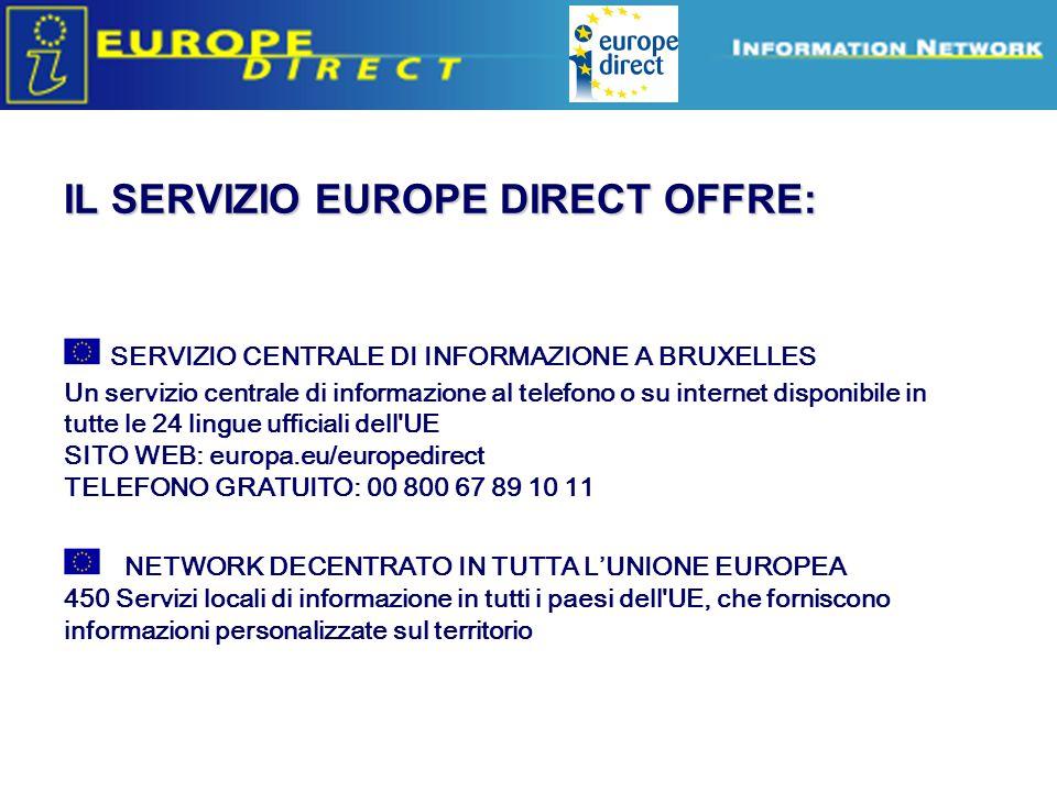 IL SERVIZIO EUROPE DIRECT OFFRE: