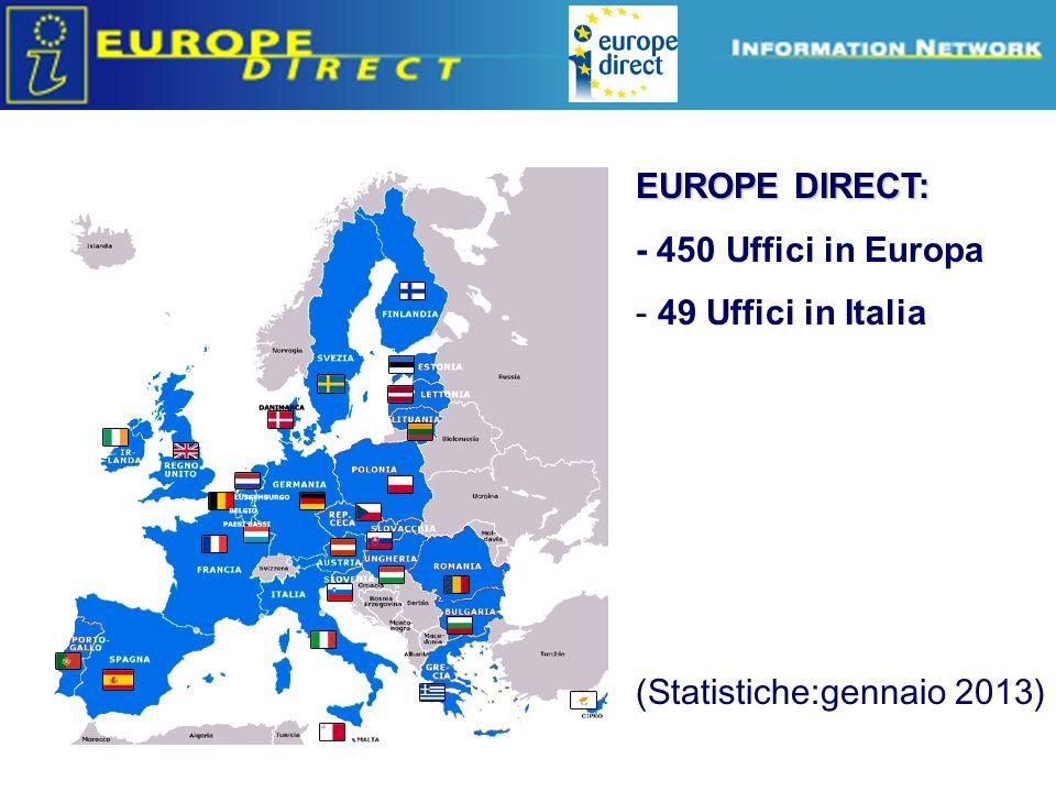 EUROPE DIRECT: - 450 Uffici in Europa 49 Uffici in Italia (Statistiche:gennaio 2013)