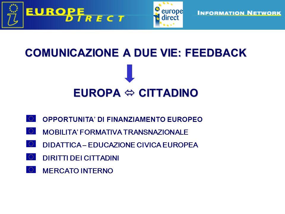 COMUNICAZIONE A DUE VIE: FEEDBACK EUROPA  CITTADINO