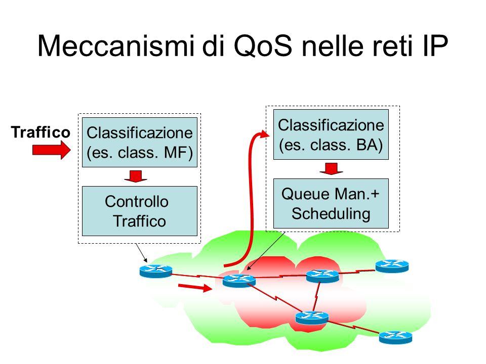 Meccanismi di QoS nelle reti IP