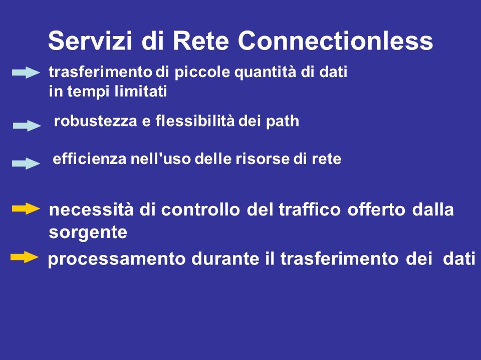 Servizi di Rete Connectionless