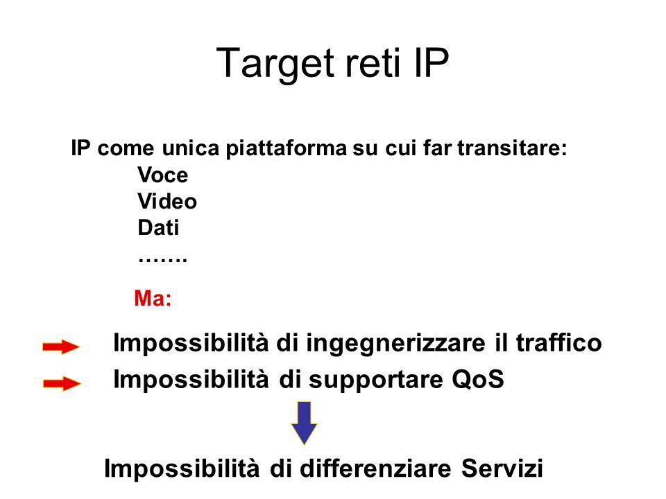 Target reti IP Impossibilità di ingegnerizzare il traffico
